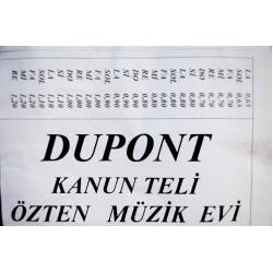 Χορδές Nylon(Dupont) για κανονάκι Kenan Ozten